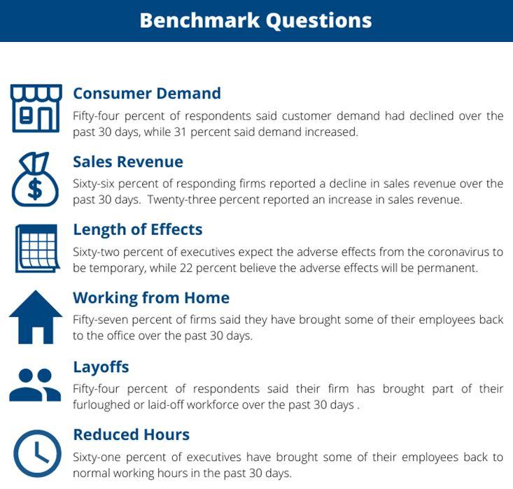 RERI benchmark questions
